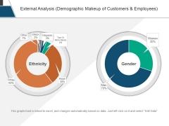 External Analysis Ppt PowerPoint Presentation Portfolio Background Designs