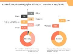 External Analysis Template 1 Ppt PowerPoint Presentation Infographics Vector