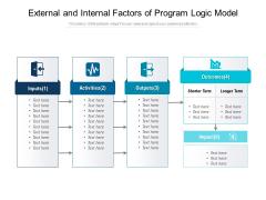 External And Internal Factors Of Program Logic Model Ppt PowerPoint Presentation Gallery Objects PDF