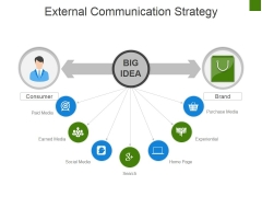 External Communication Strategy Ppt PowerPoint Presentation Gallery Example Introduction