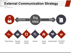 External Communication Strategy Ppt PowerPoint Presentation Model