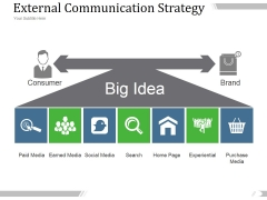 External Communication Strategy Ppt PowerPoint Presentation Professional