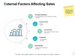 External Factors Affecting Sales Ppt PowerPoint Presentation Summary Layout Ideas