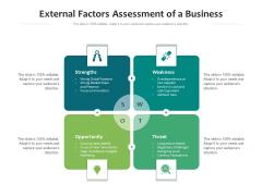 External Factors Assessment Of A Business Ppt PowerPoint Presentation Inspiration Microsoft PDF