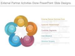 External Partner Activities Done Powerpoint Slide Designs