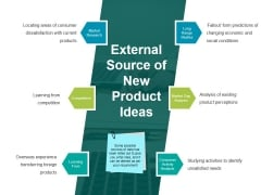 External Source Of New Product Ideas Ppt PowerPoint Presentation Information