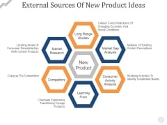 External Sources Of New Product Ideas Ppt PowerPoint Presentation Styles Inspiration