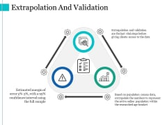 Extrapolation And Validation Ppt PowerPoint Presentation Outline Slideshow