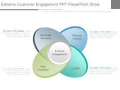 Extreme Customer Engagement Ppt Powerpoint Show