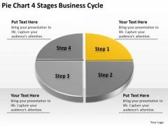 E Business PowerPoint Presentation Format Plan Templates