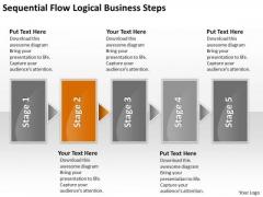 E Business PowerPoint Presentation Steps Computer Repair Plan Slides
