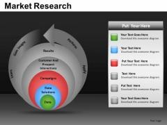 Editable Circular Chart PowerPoint Slides Ppt Diagrams