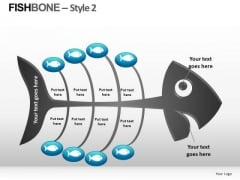 Editable Fishbone Diagrams