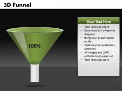 Editable Percentages Conversion Funnel PowerPoint Templates Ppt Slides