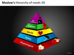 Editable Ppt Diagrams With Pyramids Maslows Slides