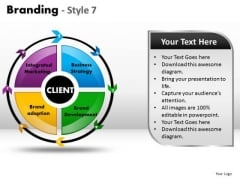 Editable Ppt Slides Cycle Process Relationship Diagram PowerPoint Templates
