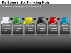 Editable Ppt Slides Debonos Six Thinking Hats Process PowerPoint Templates