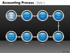 Editable Process Flow Charts 7 Stages PowerPoint Slides
