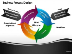 Editable Process Flow Lifecycle PowerPoint Slides And Ppt Diagram Templates