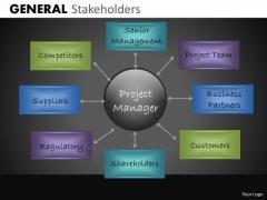 Editable Process Model Diagram PowerPoint Templates Ppt Slides