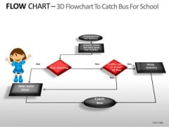 Education Flow Chart Diagram PowerPoint Slides Ppt Templates