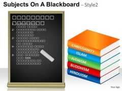 Education Subjects On A Blackboard 2 PowerPoint Slides And Ppt Diagram Templates