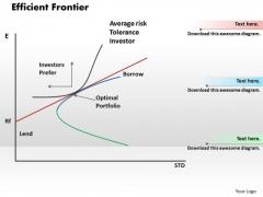 Efficient Frontier Business PowerPoint Presentation
