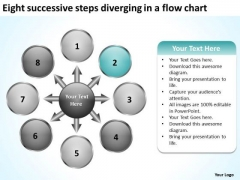 Eight Successive Steps Diverging A Flow Chart Business Pie Diagram PowerPoint Slides