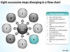 Eight Successive Steps Diverging A Flow Chart Circular Motion PowerPoint Slides