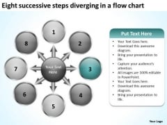 Eight Successive Steps Diverging A Flow Chart Circular Pie Diagram PowerPoint Slides