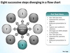 Eight Successive Steps Diverging A Flow Chart Circular Spoke Diagram PowerPoint Templates