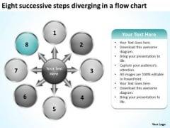 Eight Successive Steps Diverging A Flow Chart Cycle Motion PowerPoint Slides