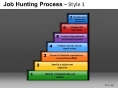 Employer Job Hunting Process 1 PowerPoint Slides And Ppt Diagram Templates