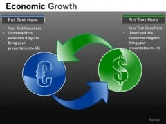 Euro Dollar Interdependence PowerPoint Slides