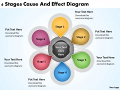 Examples Of Business Processes 5 Stages Hub And Spoke Circualr PowerPoint Templates
