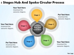 Examples Of Business Processes Stages Hub And Spoke Centralized PowerPoint Templates