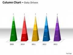 Examples Of Data Analysis Market 3d Business Changes With Time PowerPoint Templates