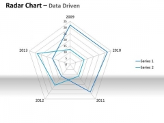 Examples Of Data Analysis Market Driven Plotting The Business Values PowerPoint Slides Templates