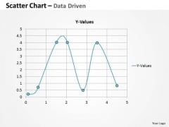 Excel Data Analysis Data Tools Data Methods Statistical Survey Driven PowerPoint Slides Templates
