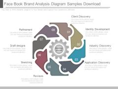 Face Book Brand Analysis Diagram Samples Download