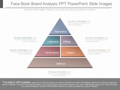 Face Book Brand Analysis Ppt Powerpoint Slide Images