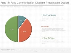 Face To Face Communication Diagram Presentation Design