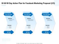 Facebook Ad Management 30 60 90 Day Action Plan For Facebook Marketing Proposal Ppt Infographics Portrait PDF