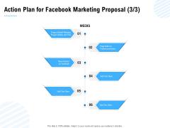 Facebook Ad Management Action Plan For Facebook Marketing Proposal Promotion Ppt Infographics Influencers PDF