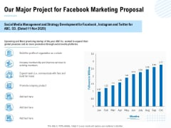 Facebook Ad Management Our Major Project For Facebook Marketing Proposal Ppt Ideas Aids PDF