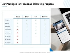 Facebook Ad Management Our Packages For Facebook Marketing Proposal Ppt Slides Themes PDF