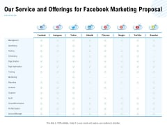 Facebook Ad Management Our Service And Offerings For Facebook Marketing Proposal Ppt Professional Example Topics PDF