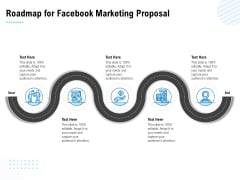 Facebook Ad Management Roadmap For Facebook Marketing Proposal Ppt Gallery Show PDF