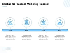 Facebook Ad Management Timeline For Facebook Marketing Proposal Ppt Layouts Styles PDF