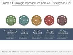 Facets Of Strategic Management Sample Presentation Ppt
